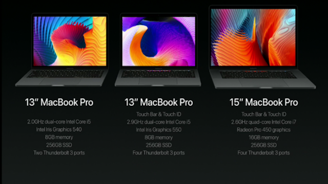 Mac Book Pro 2016 products lineup